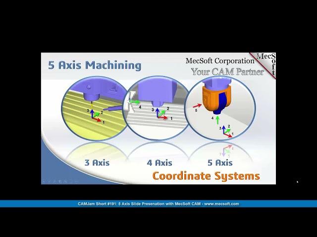 CAMJam Short #191: 5 Axis Machining Presentation