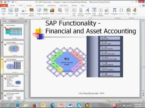 SAP Process And Modules Overview