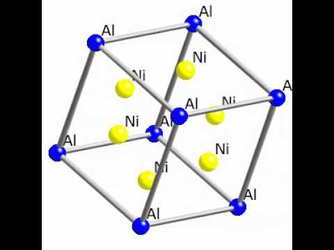 Crystallography: the crystal structure of gamma prime, nickel based superalloys