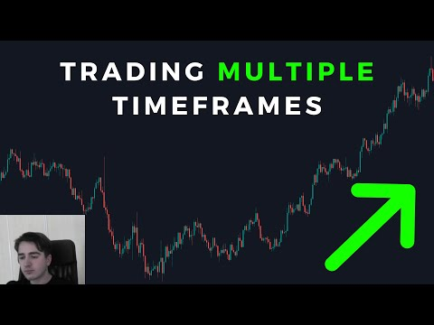 How To Trade Forex Consistently (Multi-Timeframe Analysis Explained)