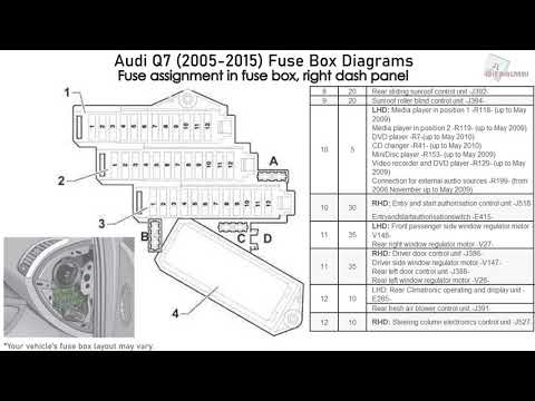 2007 audi q7 fuse diagram - wiring diagram page rich-best -  rich-best.granballodicomo.it  gran ballo di como