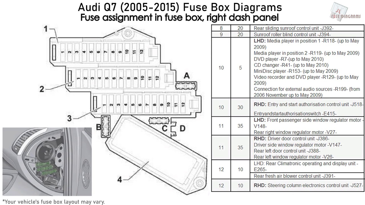 Audi Q7 (2005-2015) Fuse Box Diagrams - YouTube | Audi Q7 Fuse Box Location |  | YouTube