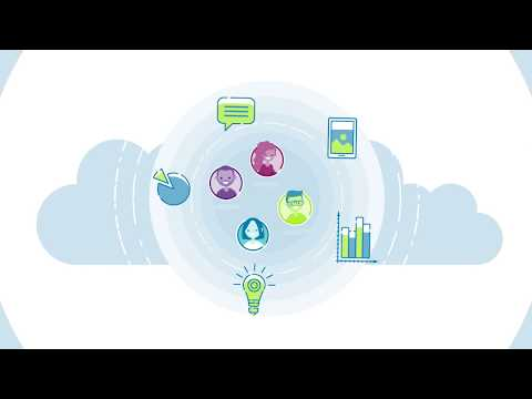 Travelport - The Power of the Platform