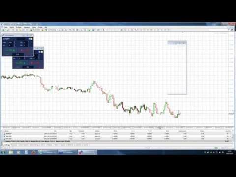 Day Trading mit Jochen Schmidt: DAX, Dow, EURUSD im MetaTrader 4
