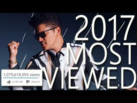 Top 100 Most Viewed Songs Published in 2017