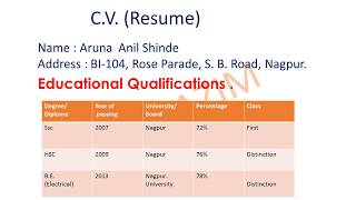 How to write c.v resume Job Application For 4 marks step by step for class  11th and 12th