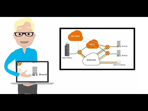 SD-WAN from Orange Business Services | Orange Business Services