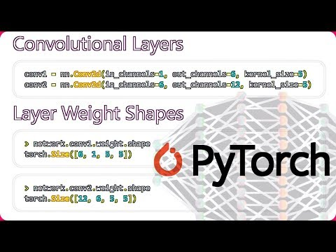 CNN Weights - Learnable Parameters in PyTorch Neural