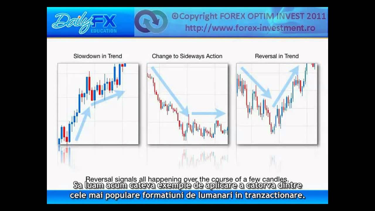 analiza tehnică forex pdf