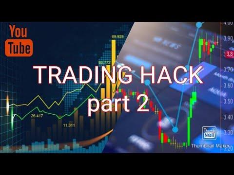 praktek trading forex