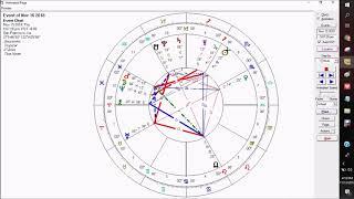 Nov 15 2018 - Next Big Astrological Energy Change