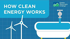Green Mountain Energy: How Clean Energy Works