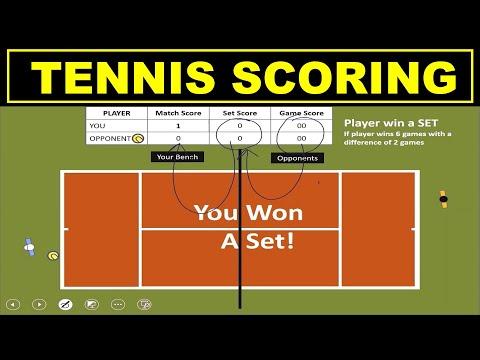 How Tennis Scoring Works | Beginners