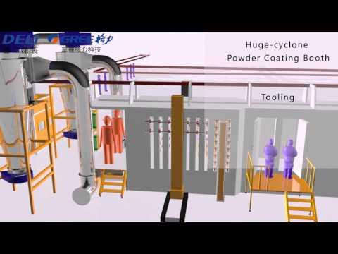 powder coating line,e-coating line,Electrophoresis