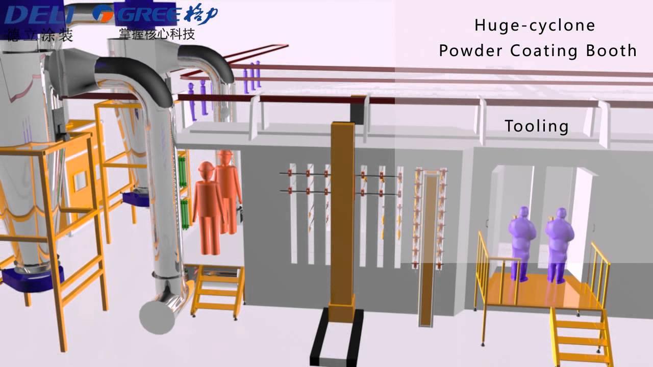 powder coating line e coating line electrophoresis youtube