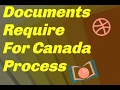 Documents Required For Going Abroad In Hindi/Urdu