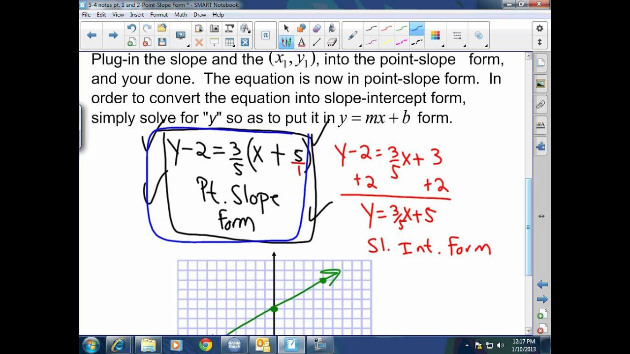 Algebra i point slope form youtube algebra i point slope form falaconquin