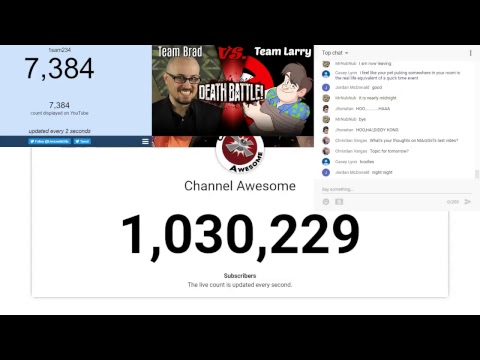 """""""Ding-Dong, The Doug Has Fled"""": Channel Awesome Live Sub Count + Change The Channel Discussion"""