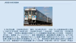 JR四国1000形気動車