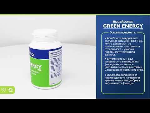 АкваСорс Зелена Енергия