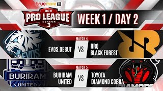 RoV Pro League Season 3 Presented by TrueMove H : Week 1 Day 2