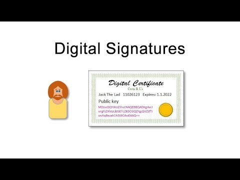 Digital Signatures and Digital Certificates