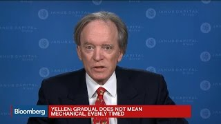 Bill Gross: 2% Is Maximum Level for Fed Funds Rate