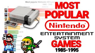 Most popular Nintendo Nes Games of all time (1985-1995)
