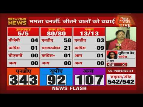 Election Results 2019 LIVE | Vasundhara Raje Scindia: Entire Nation Has Hailed Modiji's Leadership