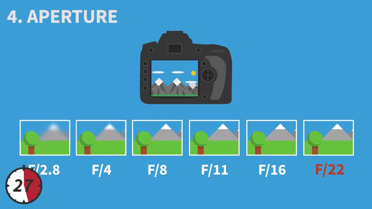 10 Tips For Landscape Photography Dslr Settings In 60 Seconds Youtube