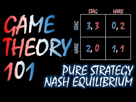 Game Theory 101 MOOC (#4): Pure Strategy Nash Equilibrium and the Stag Hunt
