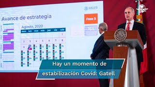 El subsecretario de Salud, Hugo López-Gatell, señaló que solo una entidad tuvo un periodo de reducción, luego presentó ascenso de casos positivos, pero que ya pasó al menos una semana con menos contagios