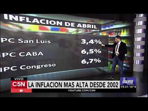 C5N - Politica: La inflacion, la mas alta