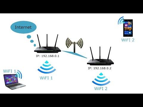 podłącz wiele routerów