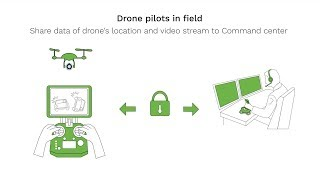 Download UgCS for Command centres for centralized UAV