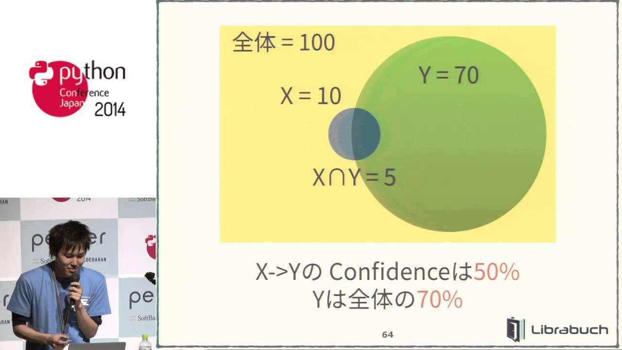 Image from CH14 データ分析の世界へようこそ! ~マーケティングに活かせるPythonライブラリ~ (ja)