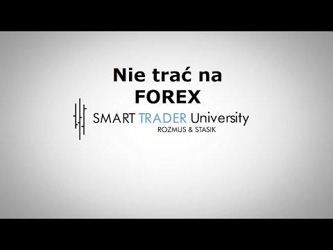 Jak nigdy nie stracić na FOREX? Prosta strategia zarządzania ryzykiem