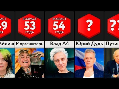 Знаменитости Через 30 Лет - Видео онлайн