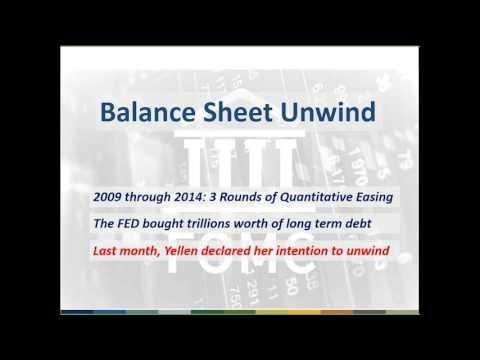 Fed Analysis Webinar - Balance Sheet Unwind