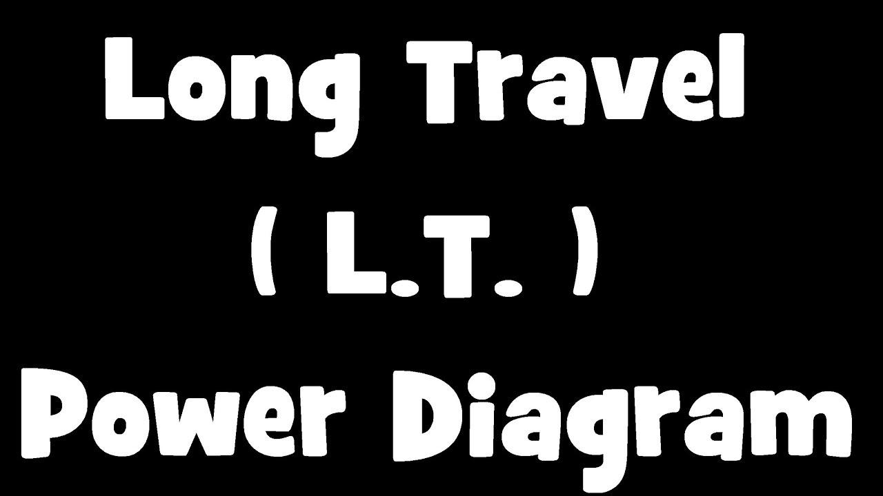 overhead crane long travel power diagram [ 1280 x 720 Pixel ]