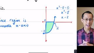 Areas by Integration (2 of 6: Area between curve & both axes)