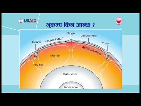 Earthquake Risk Reduction and Preparedness for Nepal (सौजन्य:USAID/NSET)