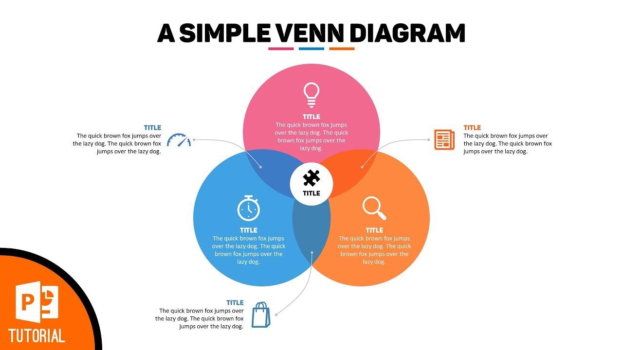 venn diagram tutorial
