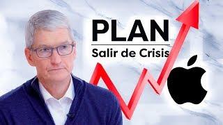Los planes de Apple para salir de su crisis (Y respuesta a Marcianotech)