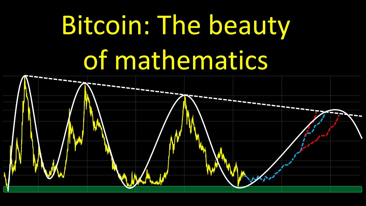 Bitcoin: The beauty of mathematics