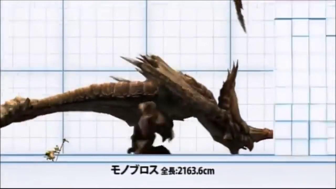 Monster Hunter Ultimate 3 & 4 Monster Sizes