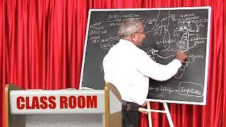 59 Epi K Sundarar Rao