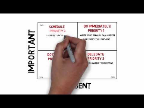 Using The Eisenhower Matrix