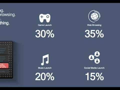 Qualcomm Announces Snapdragon 675 Mobile Platform