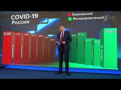 Последние данные из оперативного штаба по борьбе с распространением коронавируса в России.